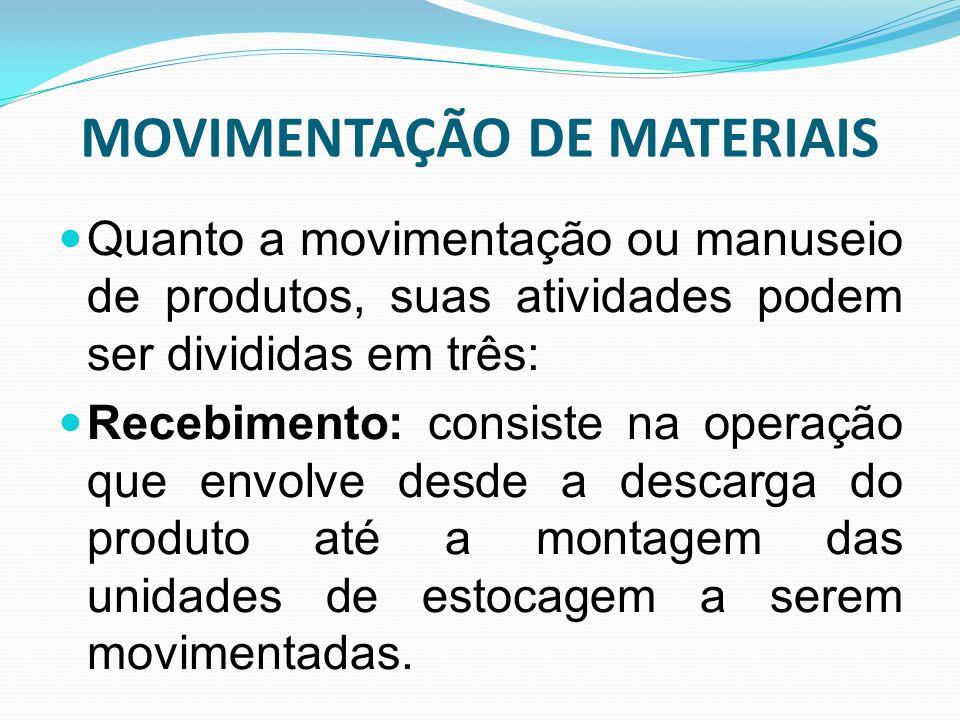 MOVIMENTAÇÃO DE MATERIAIS Quanto a movimentação ou manuseio de produtos, suas atividades podem ser divididas em três: Recebimento: consiste na operaçã