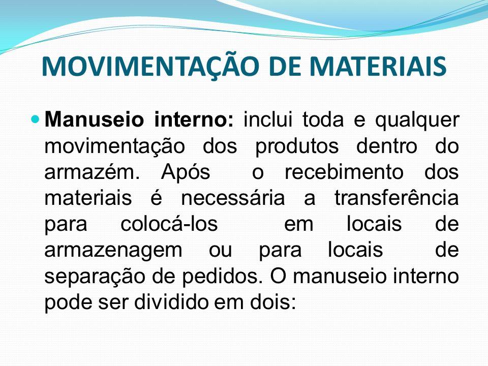 MOVIMENTAÇÃO DE MATERIAIS Manuseio interno: inclui toda e qualquer movimentação dos produtos dentro do armazém. Após o recebimento dos materiais é nec