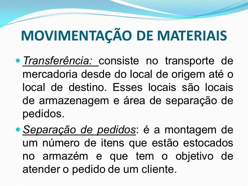 MOVIMENTAÇÃO DE MATERIAIS Transferência: consiste no transporte de mercadoria desde do local de origem até o local de destino. Esses locais são locais