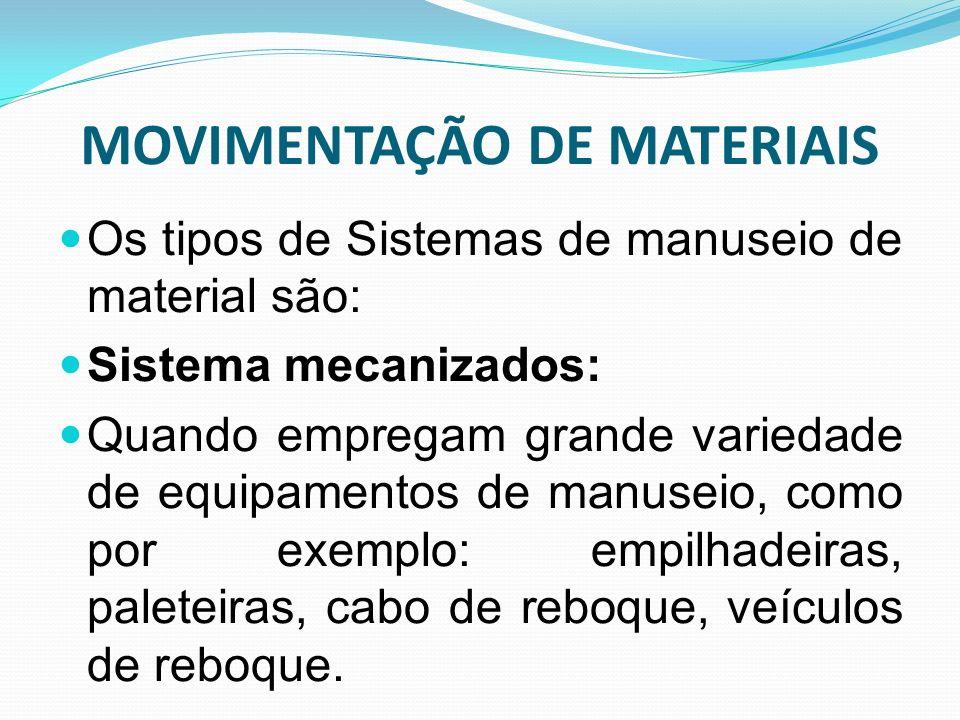 MOVIMENTAÇÃO DE MATERIAIS Os tipos de Sistemas de manuseio de material são: Sistema mecanizados: Quando empregam grande variedade de equipamentos de m