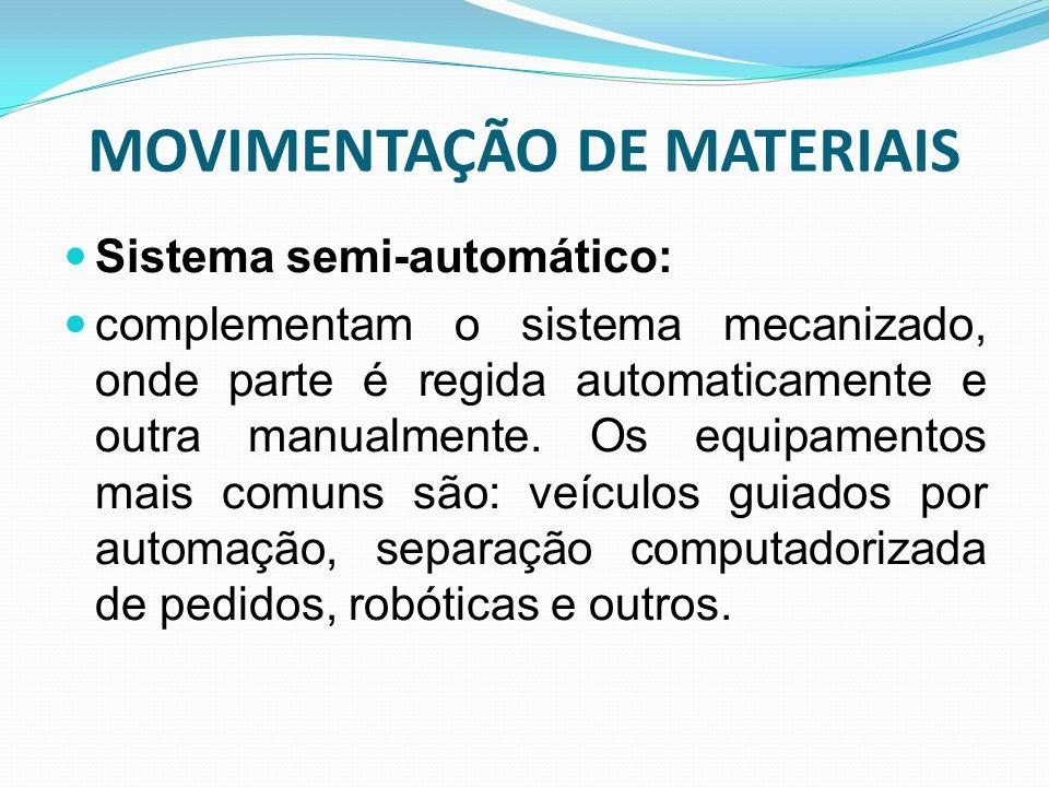 MOVIMENTAÇÃO DE MATERIAIS Sistema semi-automático: complementam o sistema mecanizado, onde parte é regida automaticamente e outra manualmente. Os equi