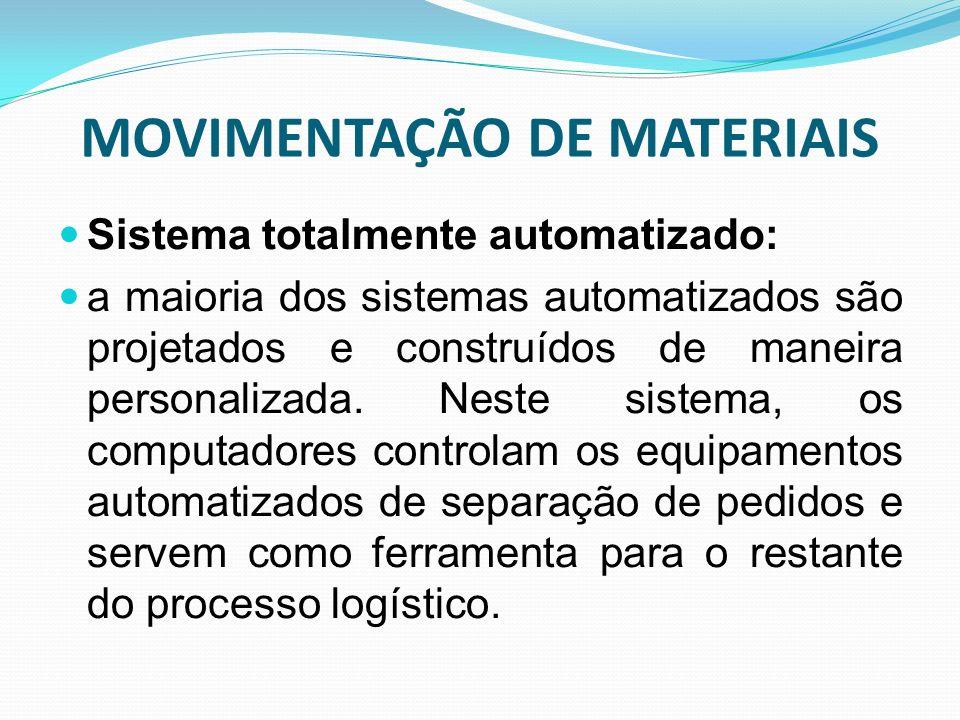 MOVIMENTAÇÃO DE MATERIAIS Sistema totalmente automatizado: a maioria dos sistemas automatizados são projetados e construídos de maneira personalizada.
