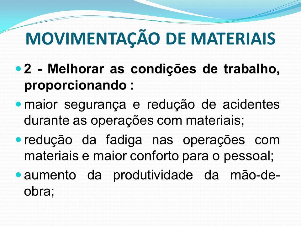 MOVIMENTAÇÃO DE MATERIAIS 2 - Melhorar as condições de trabalho, proporcionando : maior segurança e redução de acidentes durante as operações com mate