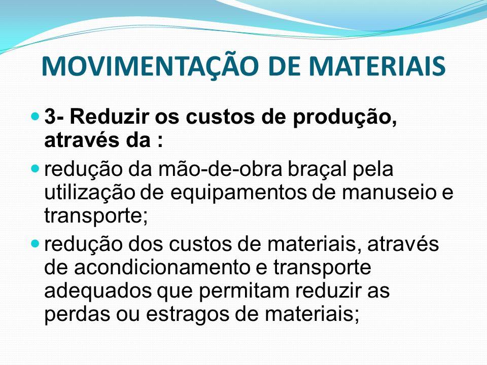 MOVIMENTAÇÃO DE MATERIAIS 3- Reduzir os custos de produção, através da : redução da mão-de-obra braçal pela utilização de equipamentos de manuseio e t