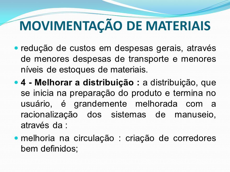 MOVIMENTAÇÃO DE MATERIAIS redução de custos em despesas gerais, através de menores despesas de transporte e menores níveis de estoques de materiais. 4