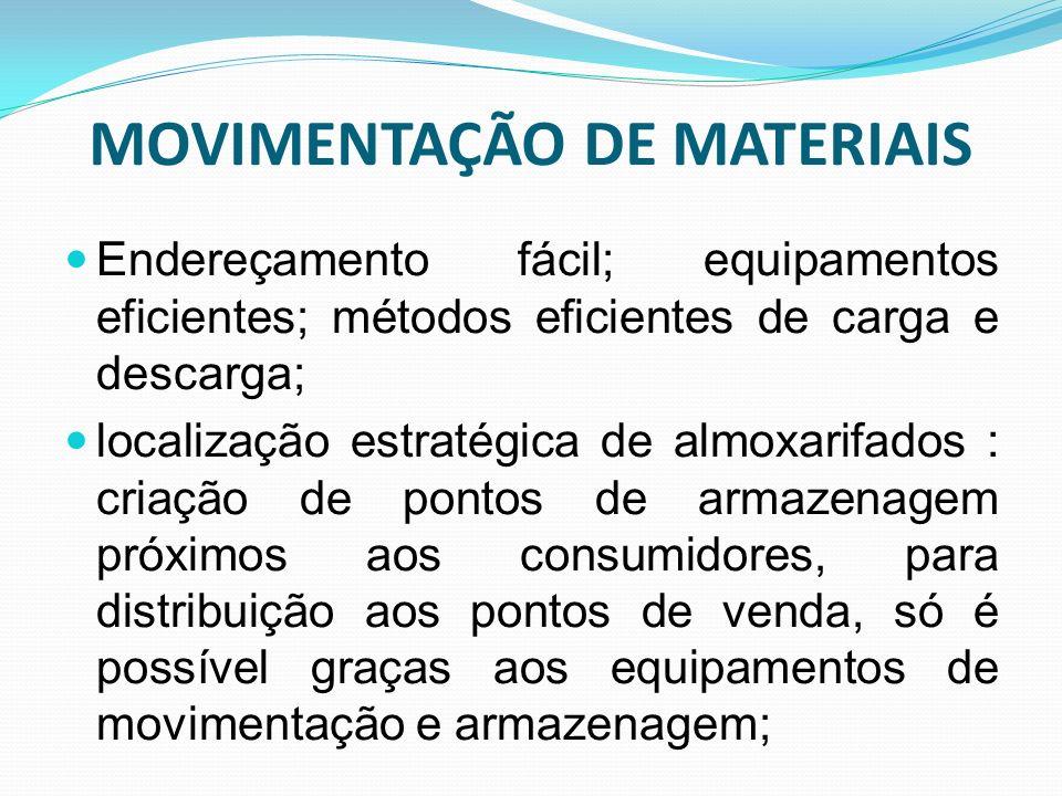 MOVIMENTAÇÃO DE MATERIAIS Endereçamento fácil; equipamentos eficientes; métodos eficientes de carga e descarga; localização estratégica de almoxarifad