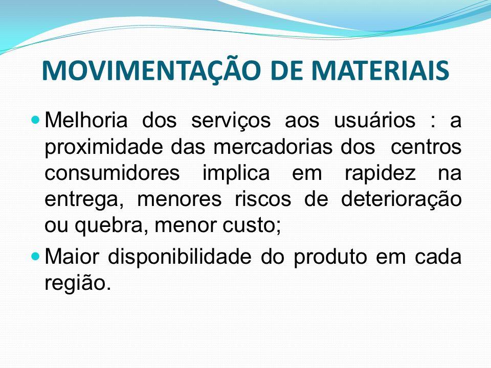 MOVIMENTAÇÃO DE MATERIAIS Melhoria dos serviços aos usuários : a proximidade das mercadorias dos centros consumidores implica em rapidez na entrega, m