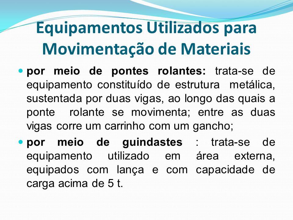 Equipamentos Utilizados para Movimentação de Materiais por meio de pontes rolantes: trata-se de equipamento constituído de estrutura metálica, sustent