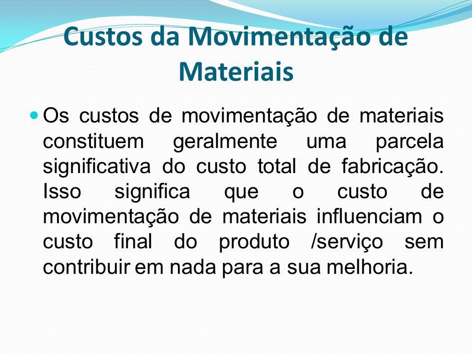 Custos da Movimentação de Materiais Os custos de movimentação de materiais constituem geralmente uma parcela significativa do custo total de fabricaçã