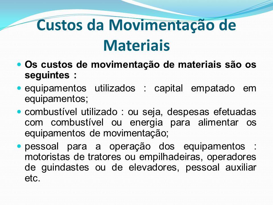 Custos da Movimentação de Materiais Os custos de movimentação de materiais são os seguintes : equipamentos utilizados : capital empatado em equipament