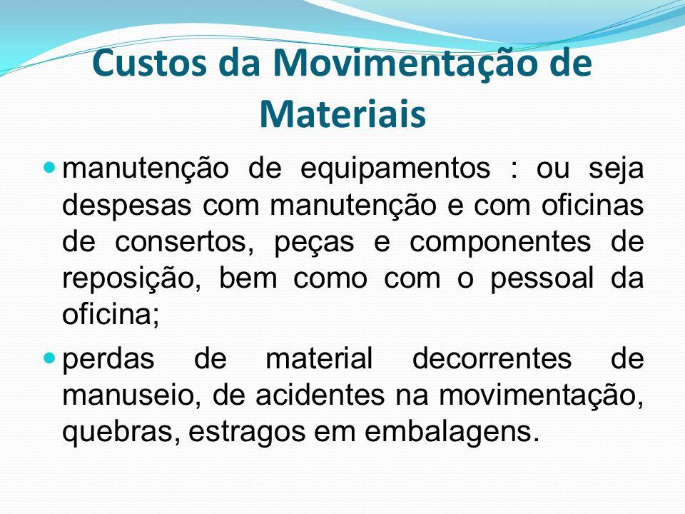 Custos da Movimentação de Materiais manutenção de equipamentos : ou seja despesas com manutenção e com oficinas de consertos, peças e componentes de r