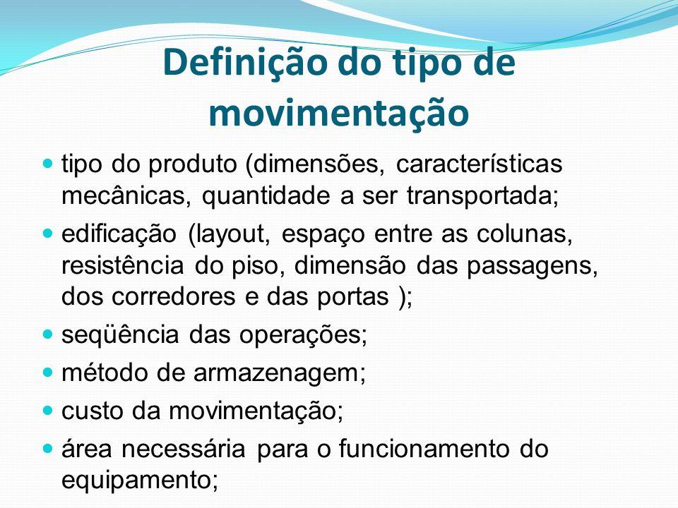 Definição do tipo de movimentação tipo do produto (dimensões, características mecânicas, quantidade a ser transportada; edificação (layout, espaço ent