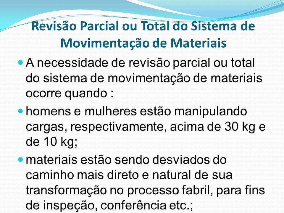 Revisão Parcial ou Total do Sistema de Movimentação de Materiais A necessidade de revisão parcial ou total do sistema de movimentação de materiais oco