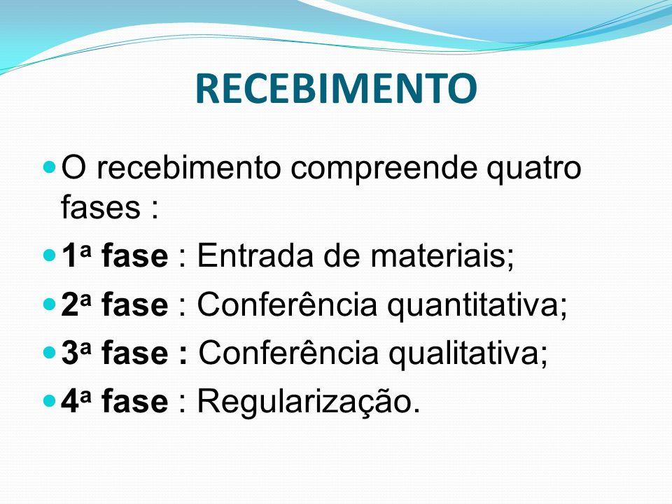 RECEBIMENTO O recebimento compreende quatro fases : 1 a fase : Entrada de materiais; 2 a fase : Conferência quantitativa; 3 a fase : Conferência quali