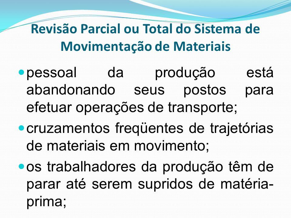 Revisão Parcial ou Total do Sistema de Movimentação de Materiais pessoal da produção está abandonando seus postos para efetuar operações de transporte