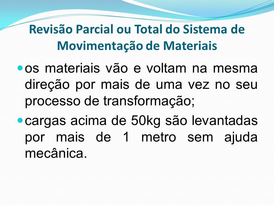 Revisão Parcial ou Total do Sistema de Movimentação de Materiais os materiais vão e voltam na mesma direção por mais de uma vez no seu processo de tra