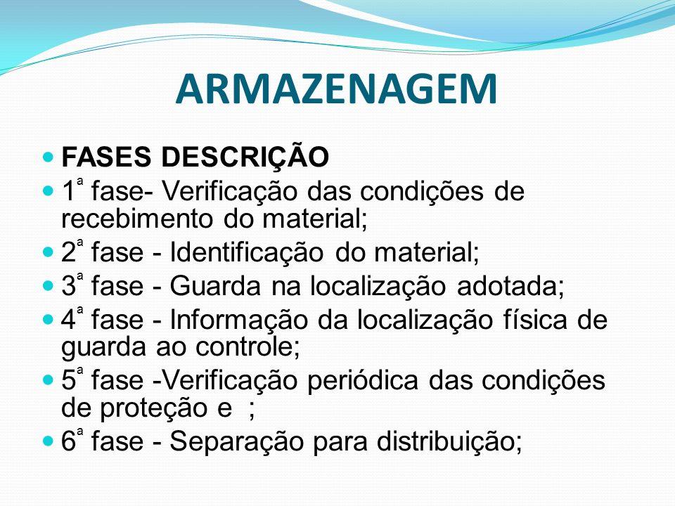 ARMAZENAGEM FASES DESCRIÇÃO 1 ª fase- Verificação das condições de recebimento do material; 2 ª fase - Identificação do material; 3 ª fase - Guarda na