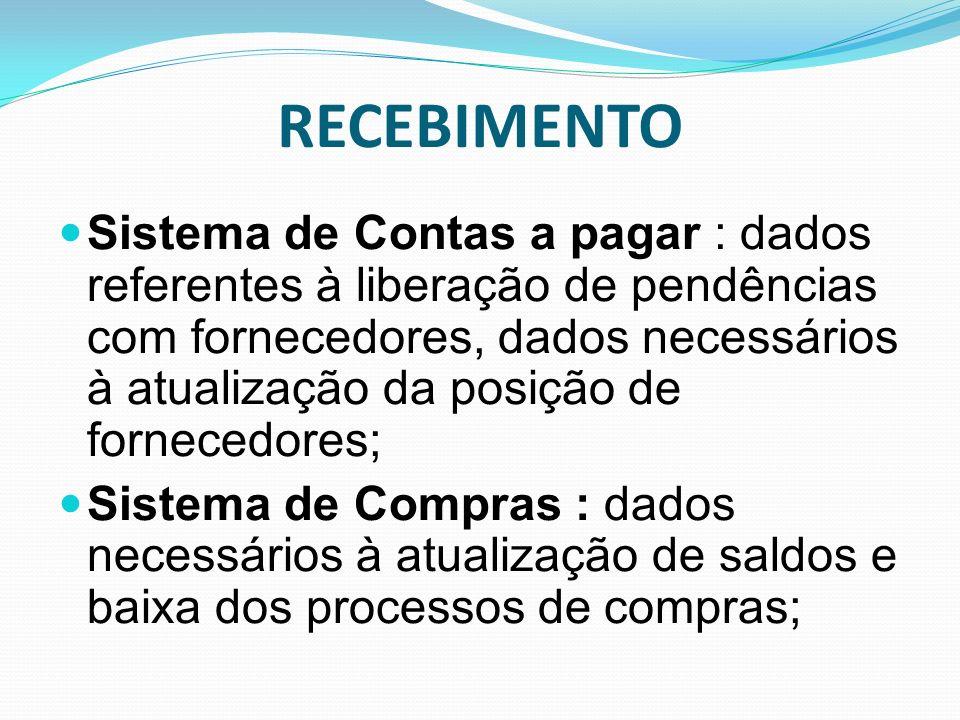 RECEBIMENTO Sistema de Contas a pagar : dados referentes à liberação de pendências com fornecedores, dados necessários à atualização da posição de for