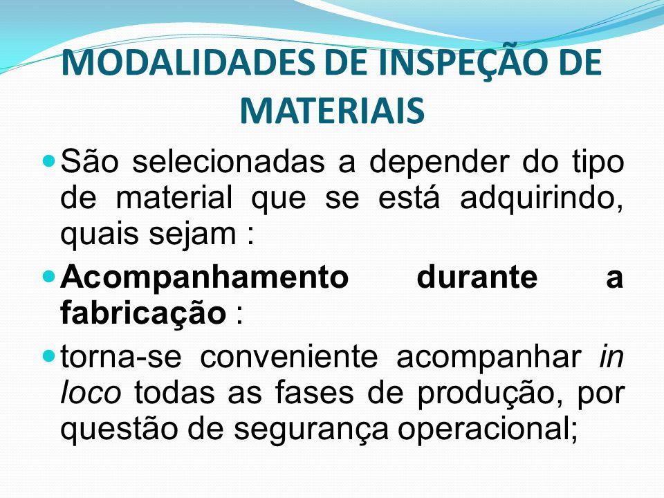 MODALIDADES DE INSPEÇÃO DE MATERIAIS São selecionadas a depender do tipo de material que se está adquirindo, quais sejam : Acompanhamento durante a fa