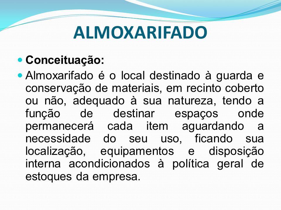 ALMOXARIFADO Conceituação: Almoxarifado é o local destinado à guarda e conservação de materiais, em recinto coberto ou não, adequado à sua natureza, t