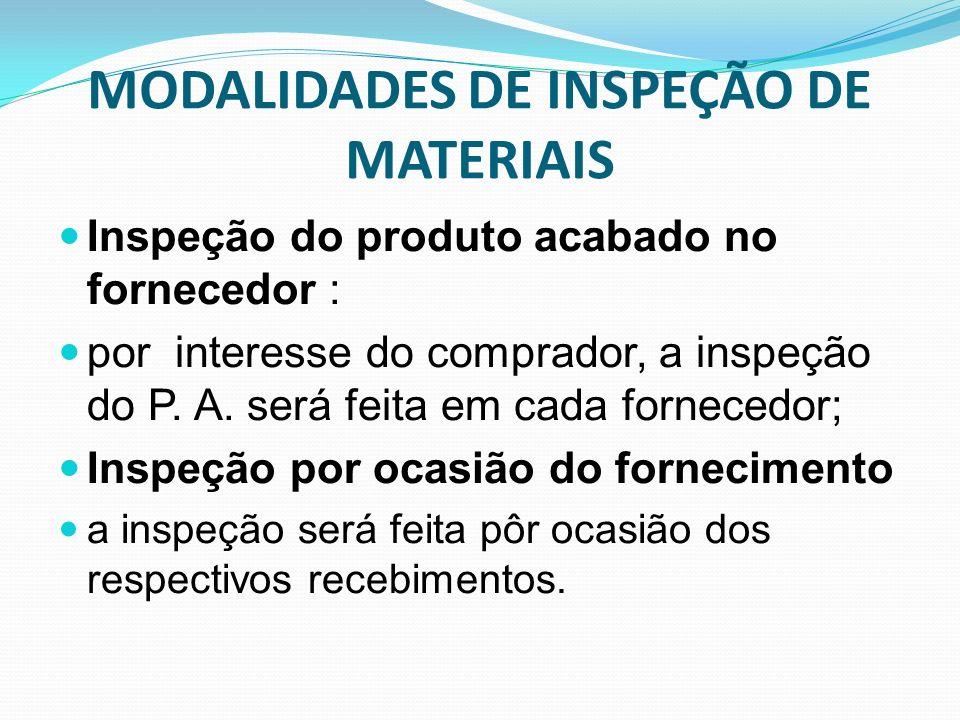 MODALIDADES DE INSPEÇÃO DE MATERIAIS Inspeção do produto acabado no fornecedor : por interesse do comprador, a inspeção do P. A. será feita em cada fo