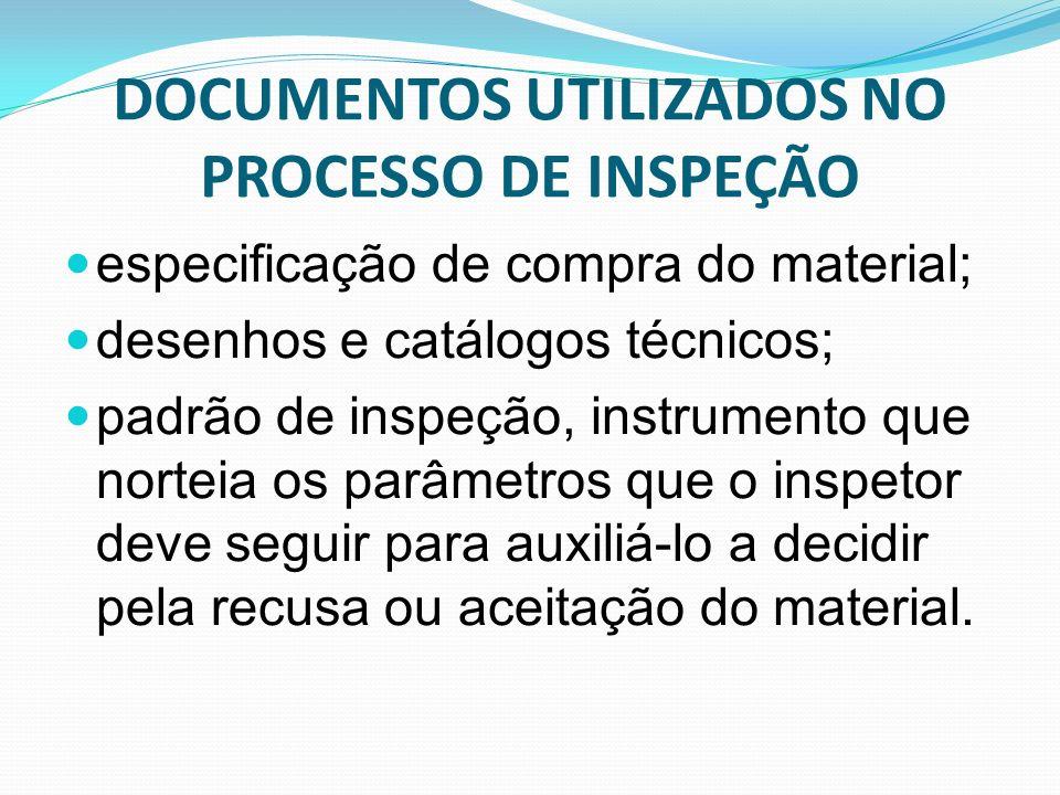 DOCUMENTOS UTILIZADOS NO PROCESSO DE INSPEÇÃO especificação de compra do material; desenhos e catálogos técnicos; padrão de inspeção, instrumento que