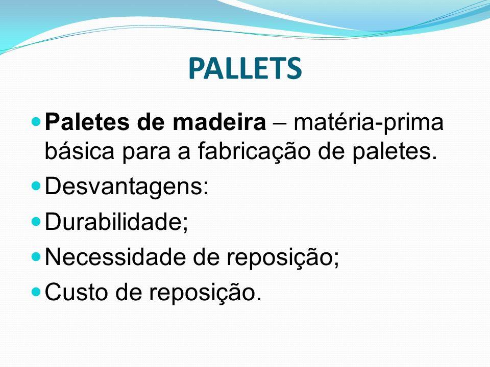 Paletes de madeira – matéria-prima básica para a fabricação de paletes. Desvantagens: Durabilidade; Necessidade de reposição; Custo de reposição. PALL