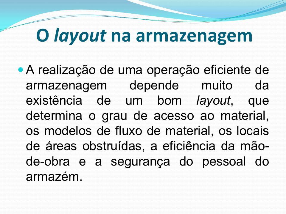 O layout na armazenagem A realização de uma operação eficiente de armazenagem depende muito da existência de um bom layout, que determina o grau de ac