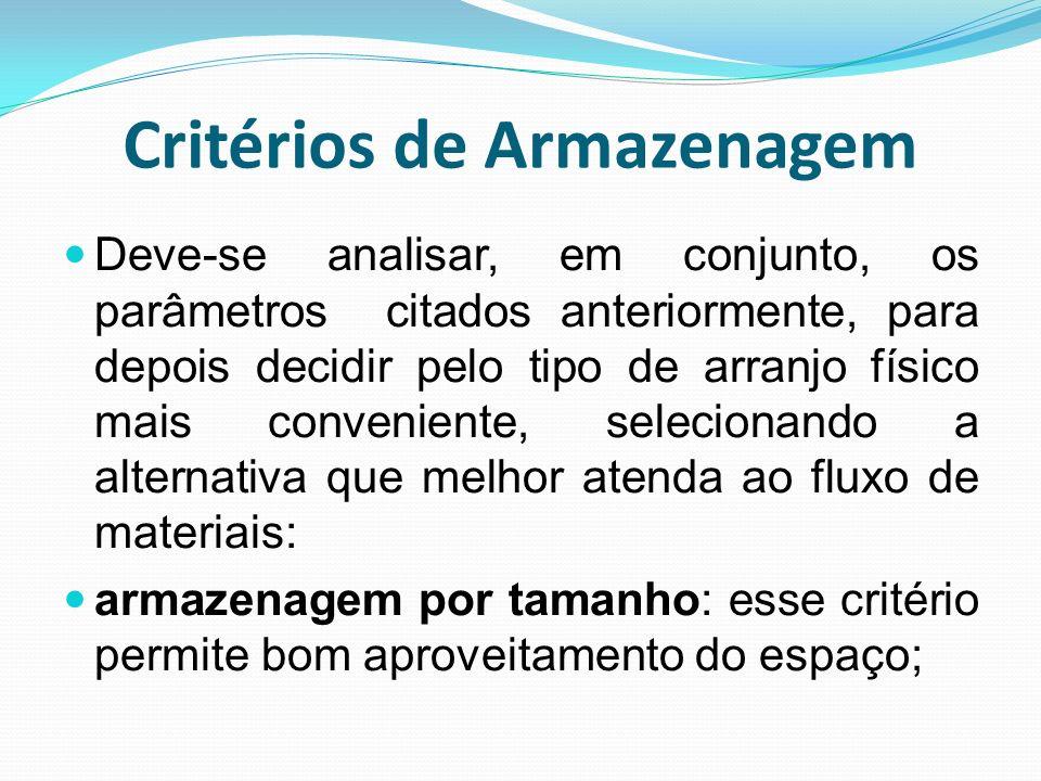 Critérios de Armazenagem Deve-se analisar, em conjunto, os parâmetros citados anteriormente, para depois decidir pelo tipo de arranjo físico mais conv