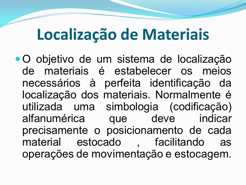 Localização de Materiais O objetivo de um sistema de localização de materiais é estabelecer os meios necessários à perfeita identificação da localizaç
