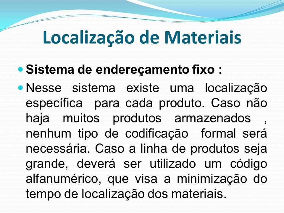 Localização de Materiais Sistema de endereçamento fixo : Nesse sistema existe uma localização específica para cada produto. Caso não haja muitos produ