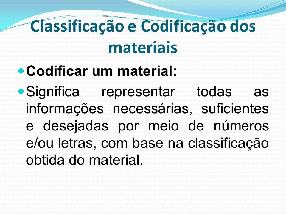 Classificação e Codificação dos materiais Codificar um material: Significa representar todas as informações necessárias, suficientes e desejadas por m