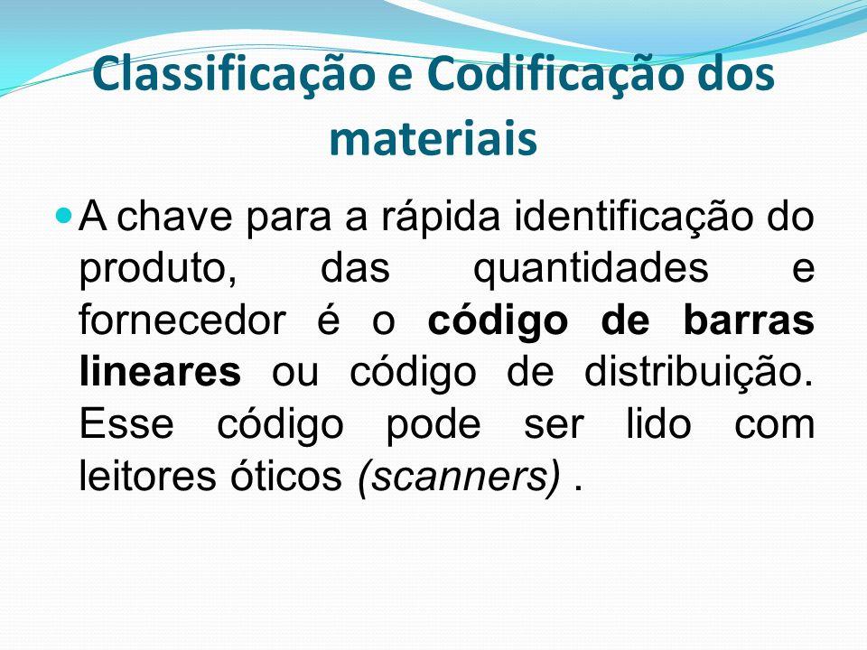 Classificação e Codificação dos materiais A chave para a rápida identificação do produto, das quantidades e fornecedor é o código de barras lineares o