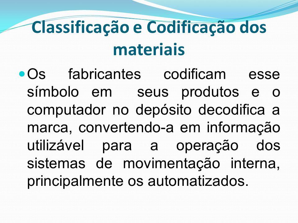 Classificação e Codificação dos materiais Os fabricantes codificam esse símbolo em seus produtos e o computador no depósito decodifica a marca, conver