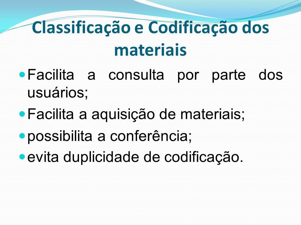 Classificação e Codificação dos materiais Facilita a consulta por parte dos usuários; Facilita a aquisição de materiais; possibilita a conferência; ev