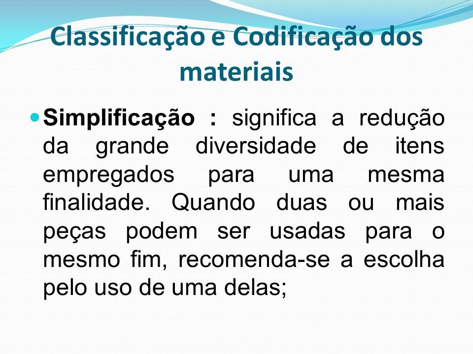 Classificação e Codificação dos materiais Simplificação : significa a redução da grande diversidade de itens empregados para uma mesma finalidade. Qua