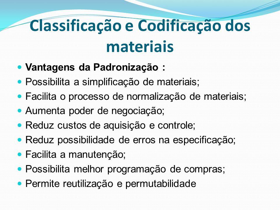 Classificação e Codificação dos materiais Vantagens da Padronização : Possibilita a simplificação de materiais; Facilita o processo de normalização de