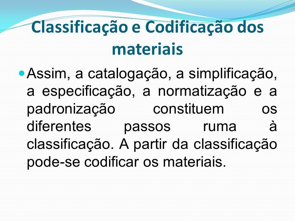 Classificação e Codificação dos materiais Assim, a catalogação, a simplificação, a especificação, a normatização e a padronização constituem os difere