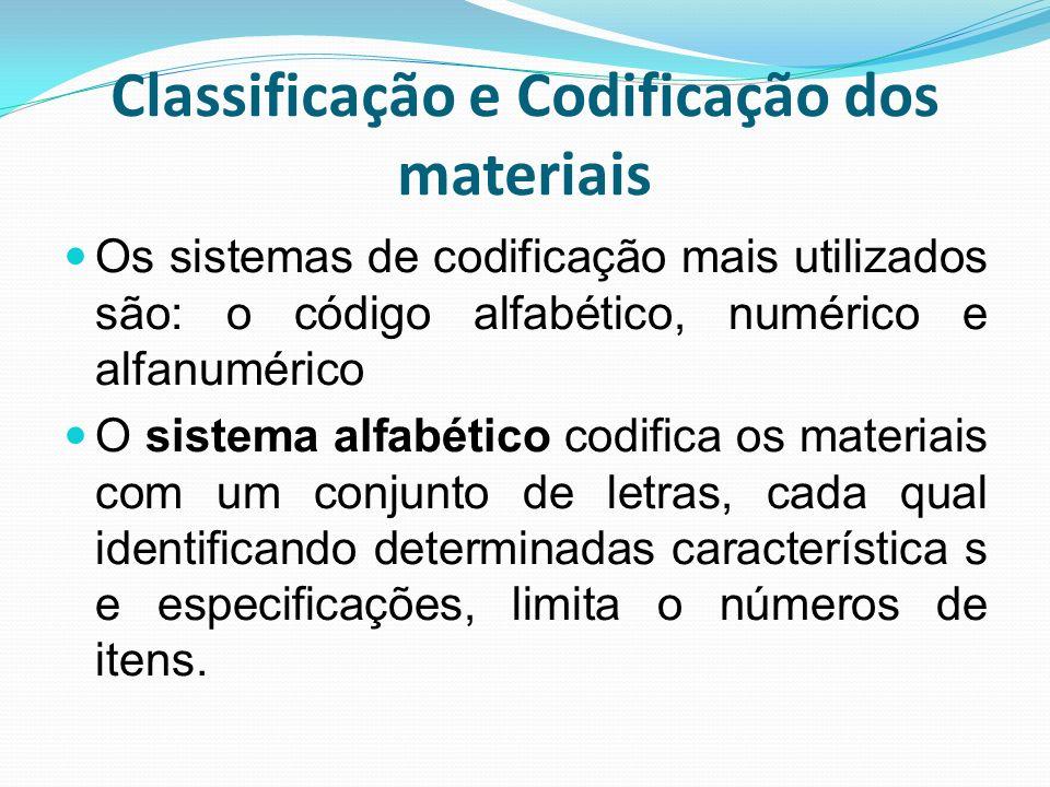 Os sistemas de codificação mais utilizados são: o código alfabético, numérico e alfanumérico O sistema alfabético codifica os materiais com um conjunt