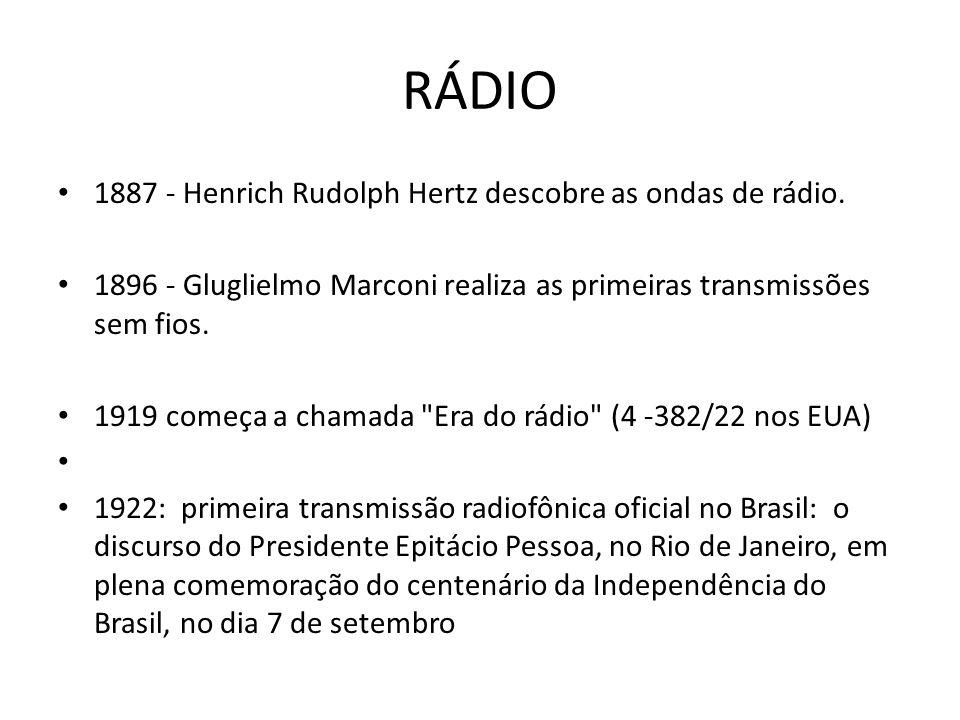 RÁDIO 1887 - Henrich Rudolph Hertz descobre as ondas de rádio. 1896 - Gluglielmo Marconi realiza as primeiras transmissões sem fios. 1919 começa a cha