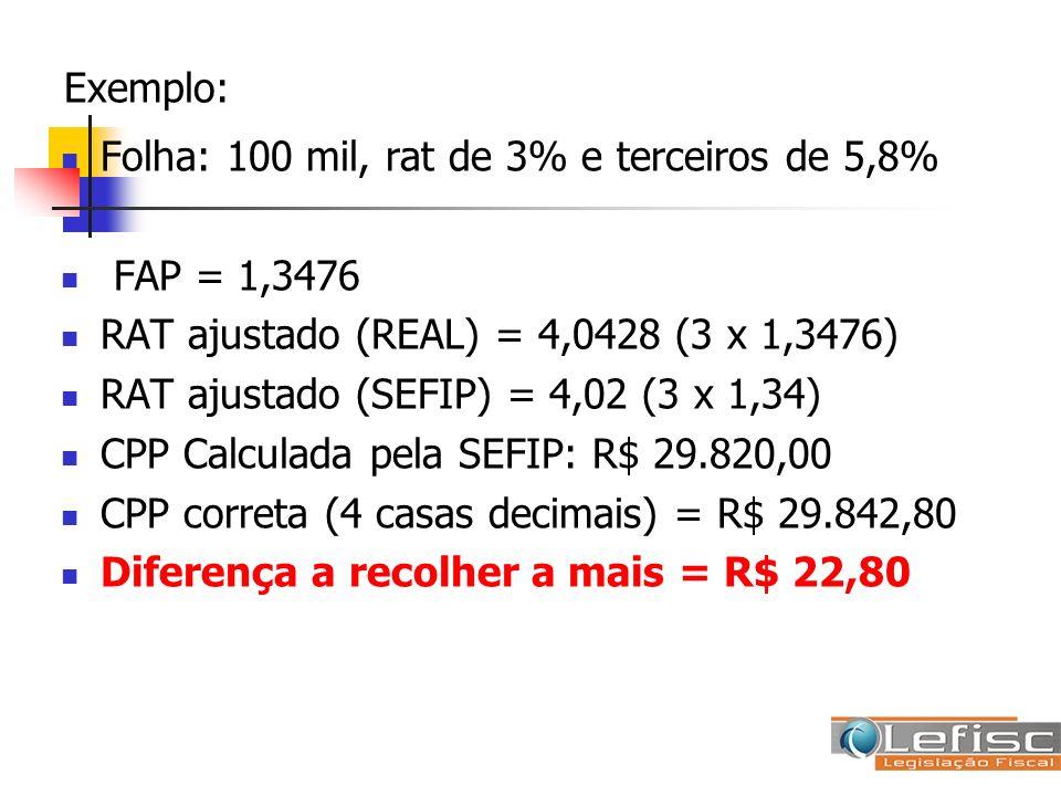 Exemplo: Folha: 100 mil, rat de 3% e terceiros de 5,8% FAP = 1,3476 RAT ajustado (REAL) = 4,0428 (3 x 1,3476) RAT ajustado (SEFIP) = 4,02 (3 x 1,34) C