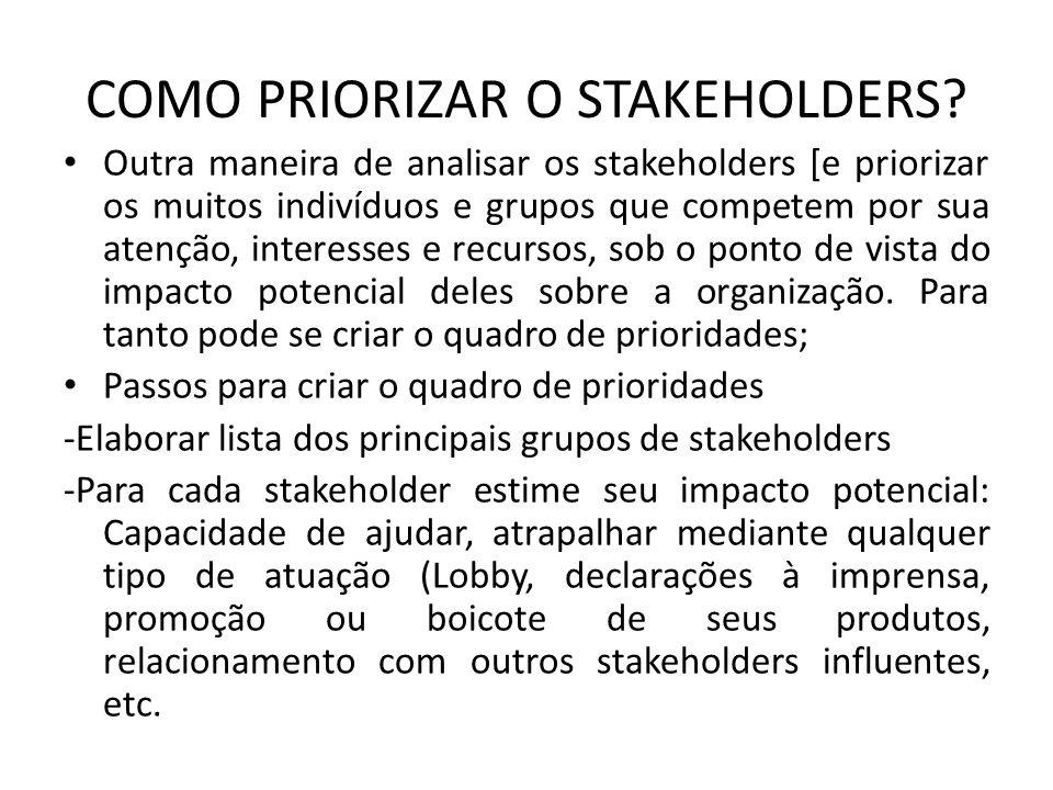 COMO PRIORIZAR O STAKEHOLDERS? Outra maneira de analisar os stakeholders [e priorizar os muitos indivíduos e grupos que competem por sua atenção, inte