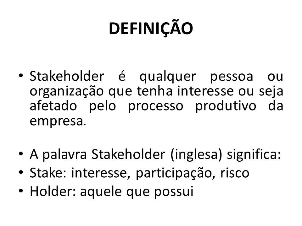 DEFINIÇÃO Stakeholder é qualquer pessoa ou organização que tenha interesse ou seja afetado pelo processo produtivo da empresa. A palavra Stakeholder (