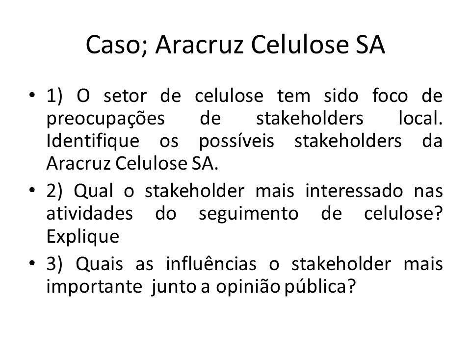 Caso; Aracruz Celulose SA 1) O setor de celulose tem sido foco de preocupações de stakeholders local. Identifique os possíveis stakeholders da Aracruz