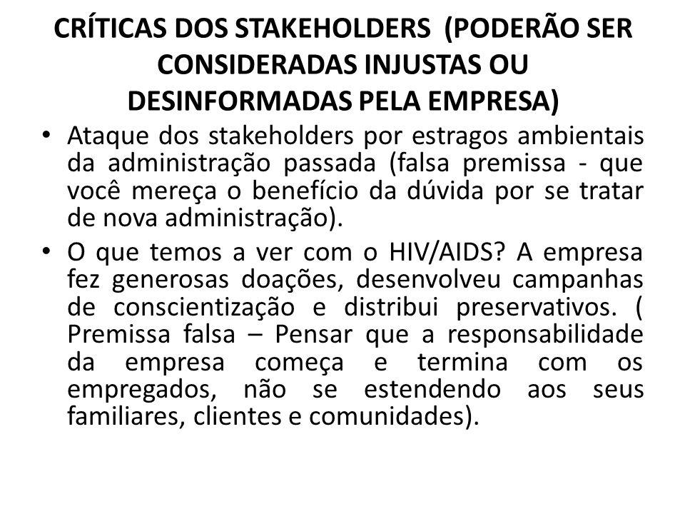CRÍTICAS DOS STAKEHOLDERS (PODERÃO SER CONSIDERADAS INJUSTAS OU DESINFORMADAS PELA EMPRESA) Ataque dos stakeholders por estragos ambientais da adminis