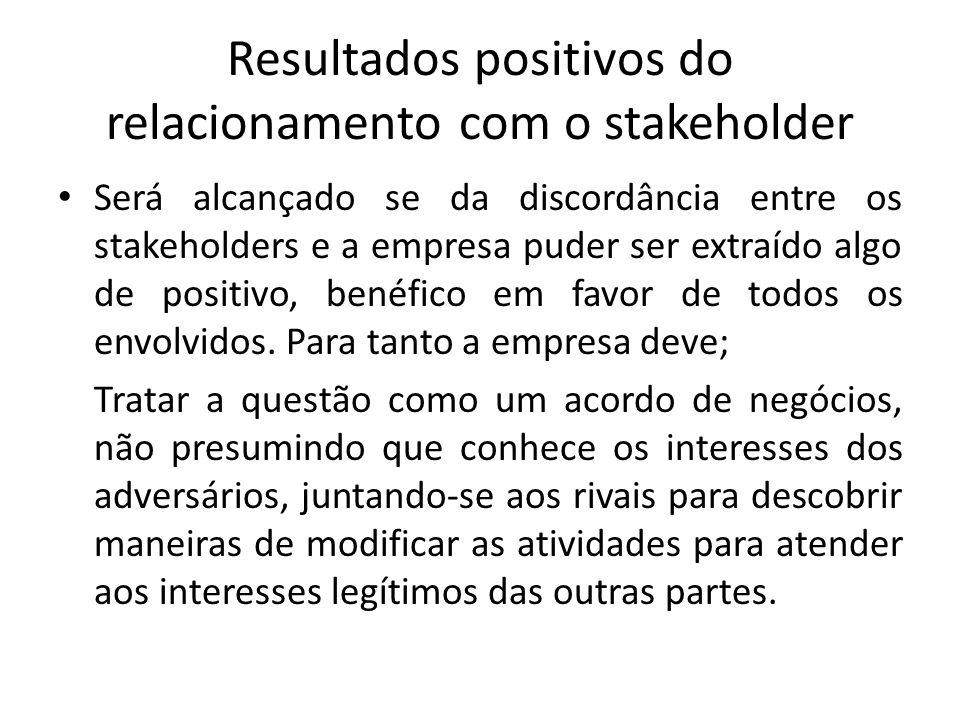 Resultados positivos do relacionamento com o stakeholder Será alcançado se da discordância entre os stakeholders e a empresa puder ser extraído algo d
