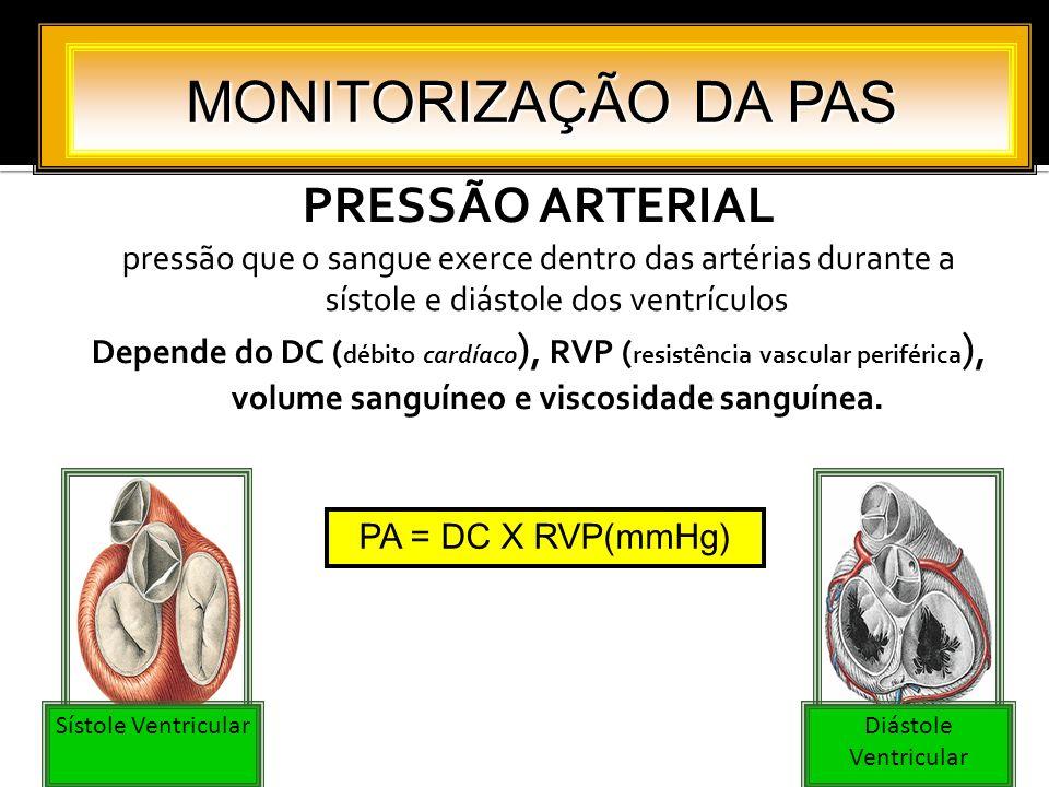 PRESSÃO ARTERIAL pressão que o sangue exerce dentro das artérias durante a sístole e diástole dos ventrículos Depende do DC ( débito cardíaco ), RVP (