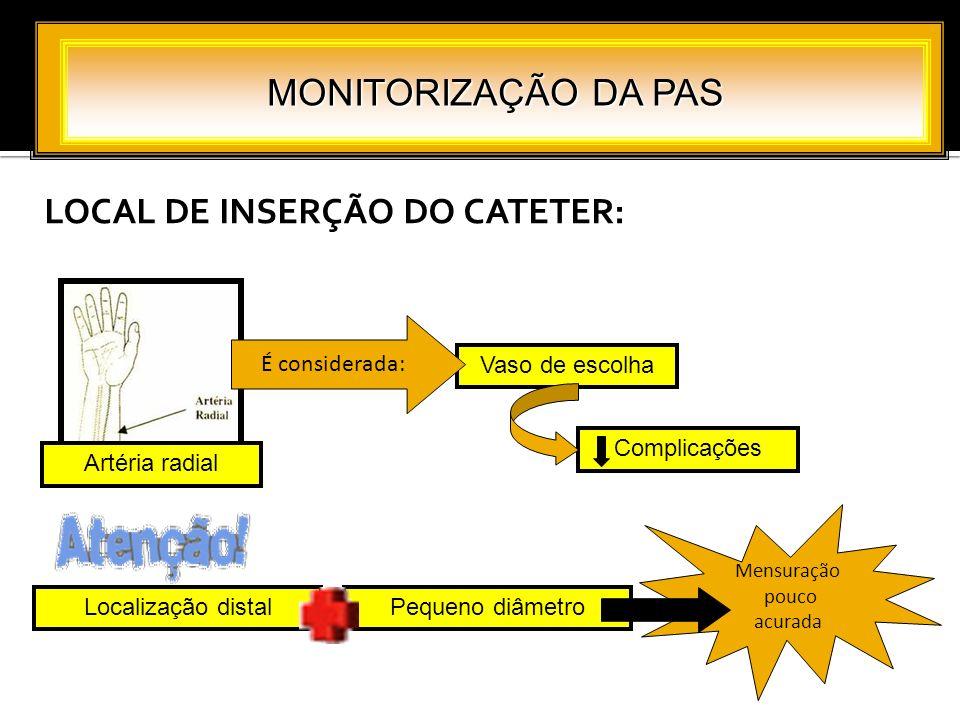 LOCAL DE INSERÇÃO DO CATETER: MONITORIZAÇÃO DA PAS Artéria radial Vaso de escolha É considerada: Complicações Localização distalPequeno diâmetro Mensu