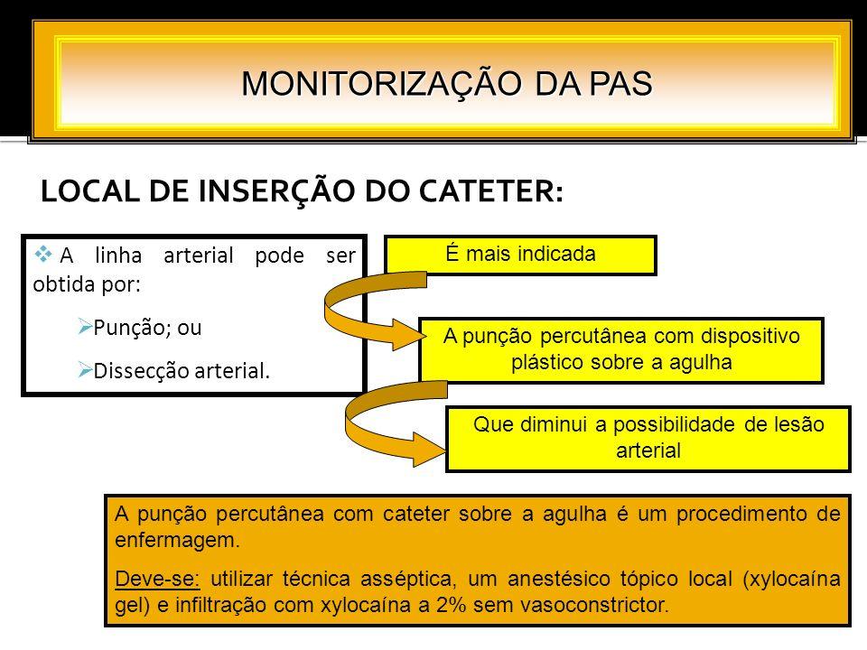 LOCAL DE INSERÇÃO DO CATETER: MONITORIZAÇÃO DA PAS A linha arterial pode ser obtida por: Punção; ou Dissecção arterial. É mais indicada A punção percu
