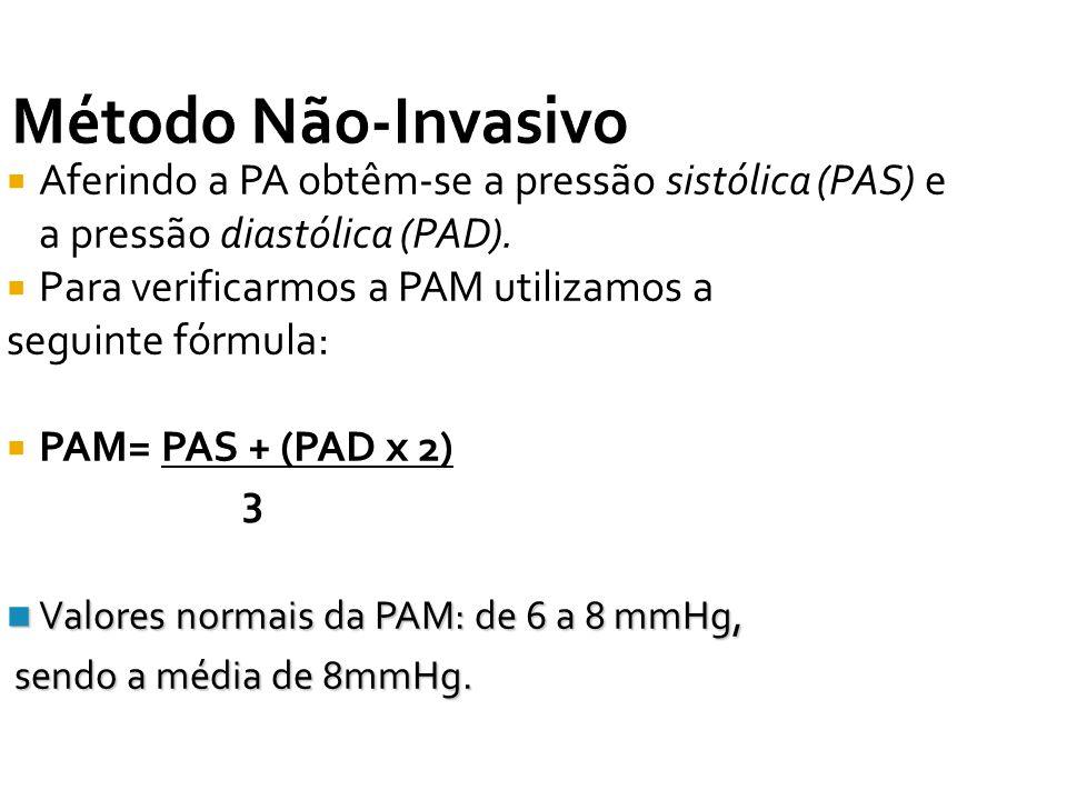 Método Não-Invasivo Aferindo a PA obtêm-se a pressão sistólica (PAS) e a pressão diastólica (PAD). Para verificarmos a PAM utilizamos a seguinte fórmu
